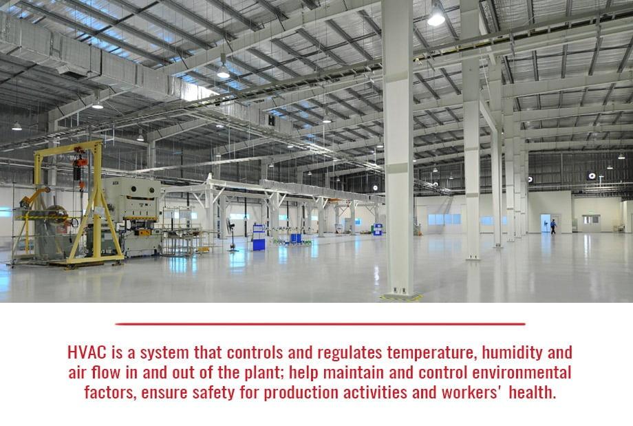hvac system, hệ thống HVAC
