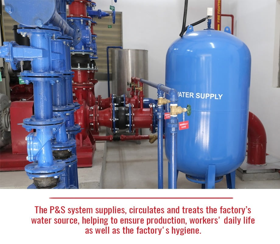 plumbing and sanitary system